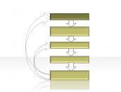 flow diagram 2.1.1.95