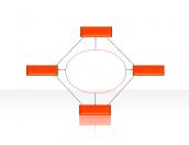 cycle diagram 2.1.2.38
