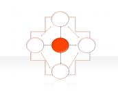cycle diagram 2.1.2.40