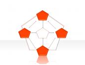 cycle diagram 2.1.2.41