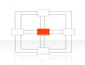cycle diagram 2.1.2.51
