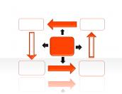 cycle diagram 2.1.2.53
