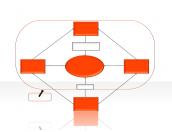 cycle diagram 2.1.2.54