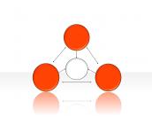 cycle diagram 2.1.2.8