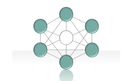 network diagram 2.1.3.21