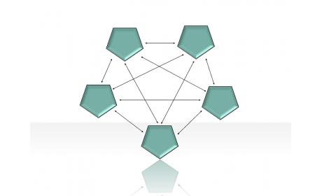 network diagram 2.1.3.70