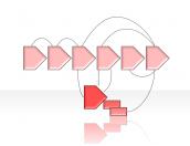 process diagram 2.1.4.132