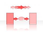 process diagram 2.1.4.136