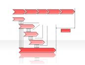 process diagram 2.1.4.149