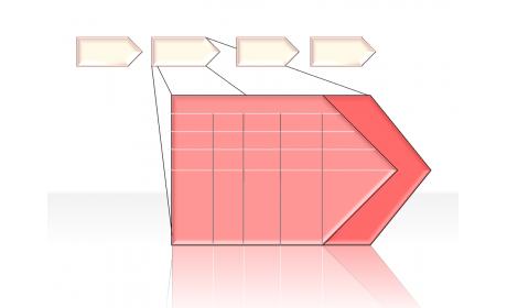 process diagram 2.1.4.15