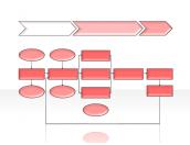 process diagram 2.1.4.153