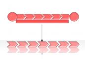 process diagram 2.1.4.154