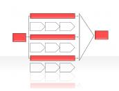 process diagram 2.1.4.155