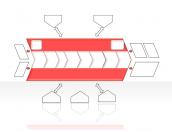 process diagram 2.1.4.156