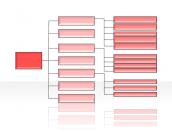 process diagram 2.1.4.164