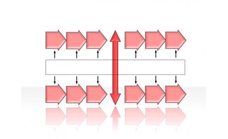 process diagram 2.1.4.188