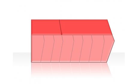 process diagram 2.1.4.3