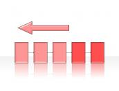 process diagram 2.1.4.34