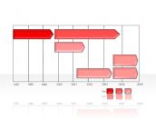 process diagram 2.1.4.51