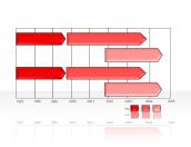 process diagram 2.1.4.52