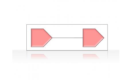 process diagram 2.1.4.60