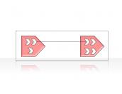 process diagram 2.1.4.61