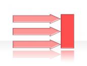 process diagram 2.1.4.64