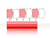 process diagram 2.1.4.77