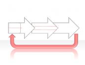process diagram 2.1.4.83