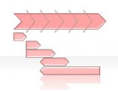 process diagram 2.1.4.85