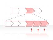 process diagram 2.1.4.86