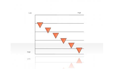 2-Axis diagram 2.2.1.19