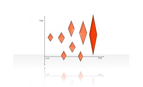 2-Axis diagram 2.2.1.2