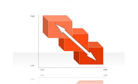 2-Axis diagram 2.2.1.4