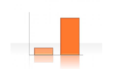 Bar diagram 2.2.3.1