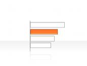 Bar diagram 2.2.3.10