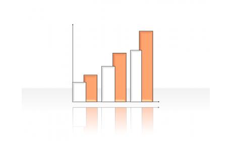 Bar diagram 2.2.3.13