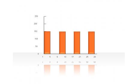 Bar diagram 2.2.3.18