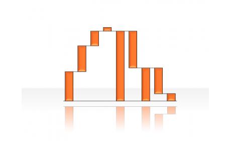 Bar diagram 2.2.3.21
