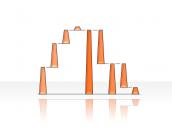 Bar diagram 2.2.3.22