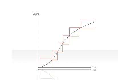 Bar diagram 2.2.3.26