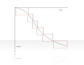 Bar diagram 2.2.3.27
