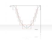 Bar diagram 2.2.3.28