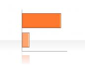Bar diagram 2.2.3.3