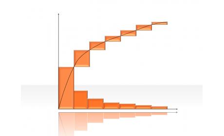 Bar diagram 2.2.3.30