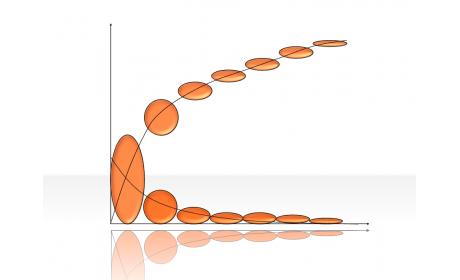 Bar diagram 2.2.3.31