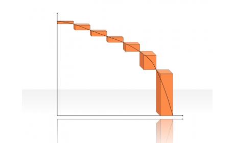 Bar diagram 2.2.3.32