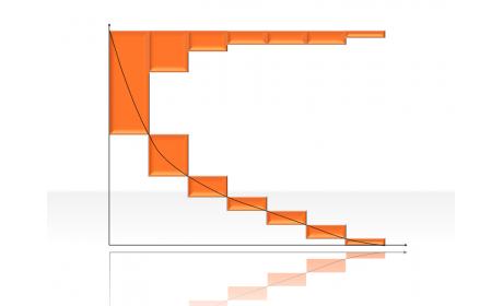 Bar diagram 2.2.3.35