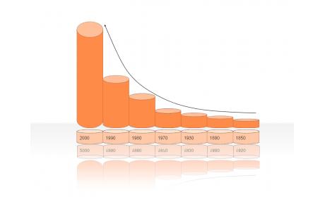 Bar diagram 2.2.3.38