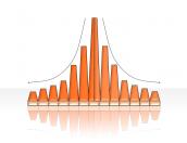 Bar diagram 2.2.3.39
